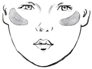 A sketch of cheek bone implants